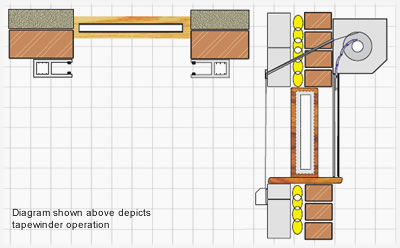 4specs Discussion Forum: Curtain wall deflection